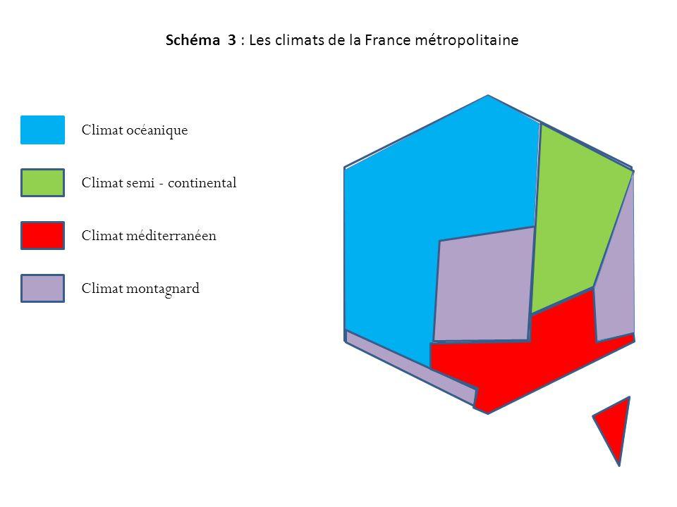 Schéma 3 : Les climats de la France métropolitaine