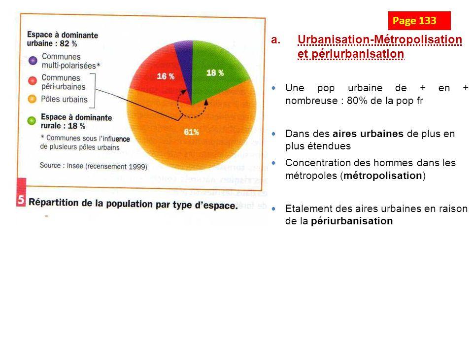 Urbanisation-Métropolisation et périurbanisation