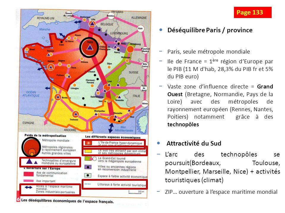 Déséquilibre Paris / province
