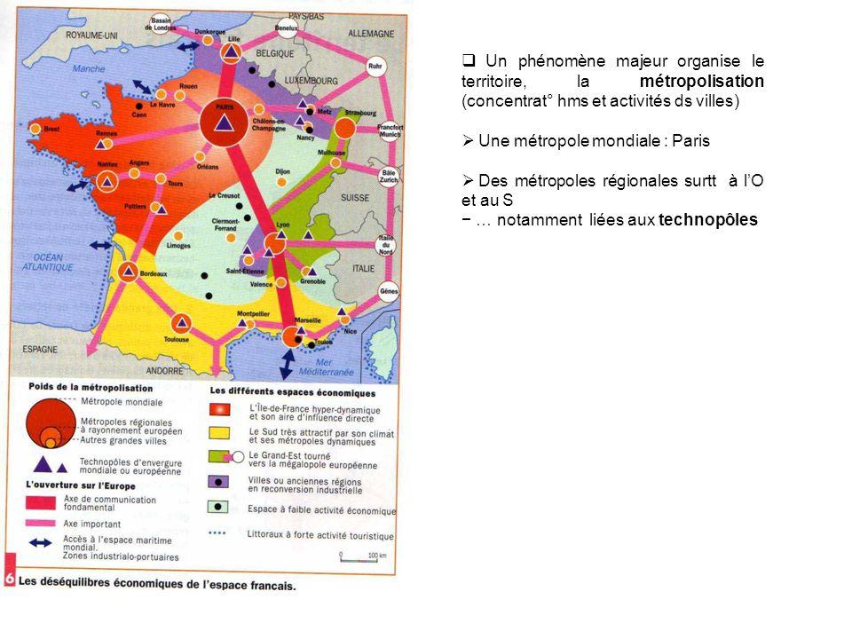 Un phénomène majeur organise le territoire, la métropolisation (concentrat° hms et activités ds villes)
