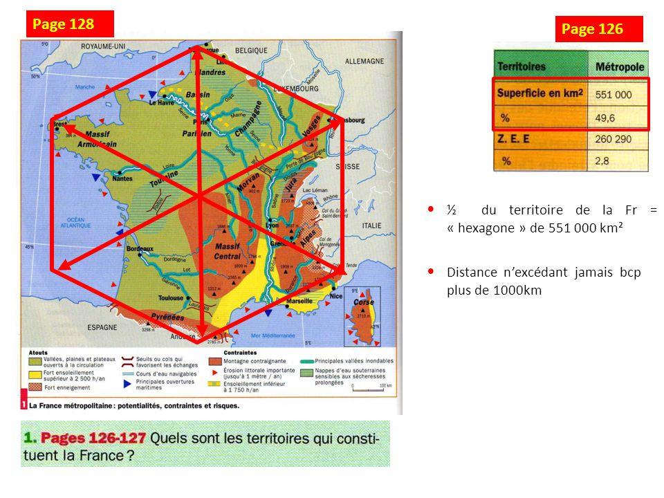 Page 128 Page 126. ½ du territoire de la Fr = « hexagone » de 551 000 km².