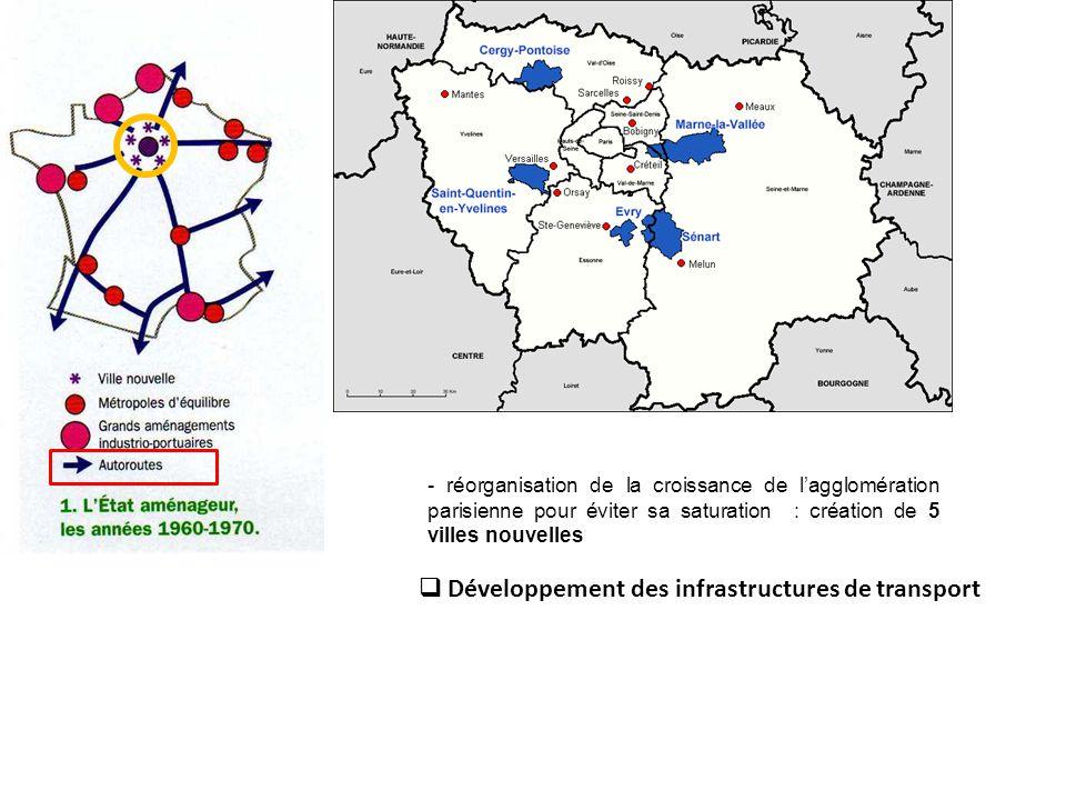Développement des infrastructures de transport