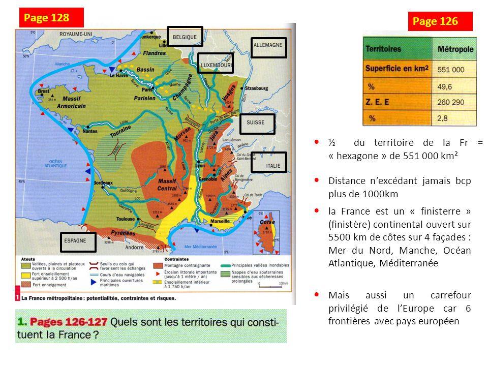 Page 128 Page 126. ½ du territoire de la Fr = « hexagone » de 551 000 km². Distance n'excédant jamais bcp plus de 1000km.