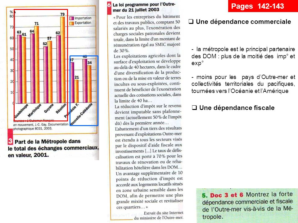 Pages 142-143 Une dépendance commerciale Une dépendance fiscale