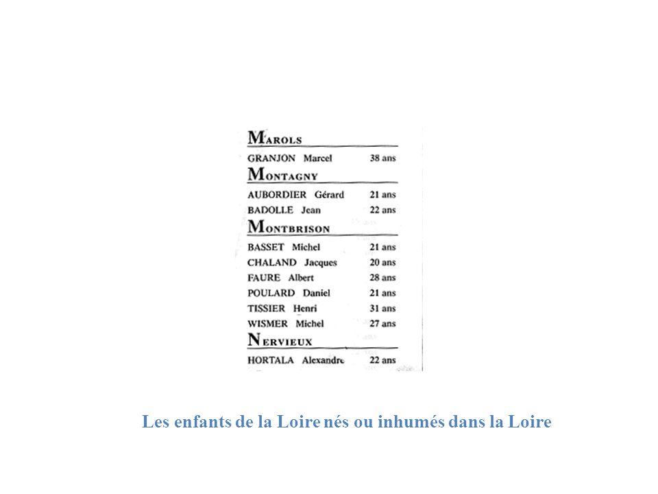 Les enfants de la Loire nés ou inhumés dans la Loire