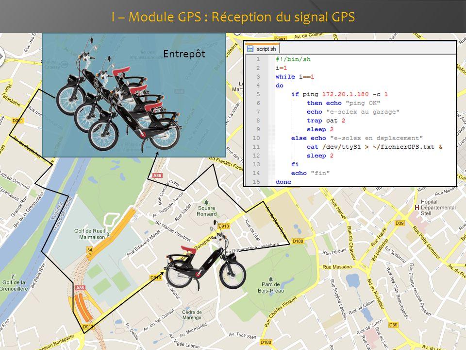 I – Module GPS : Réception du signal GPS
