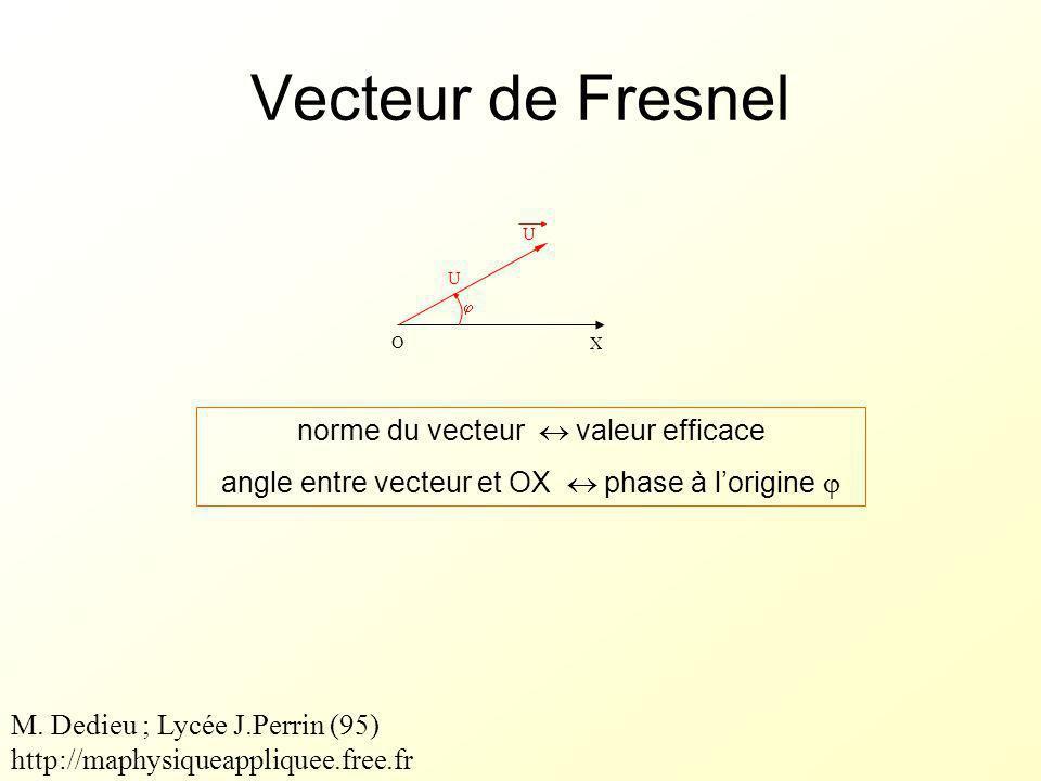 Vecteur de Fresnel norme du vecteur  valeur efficace