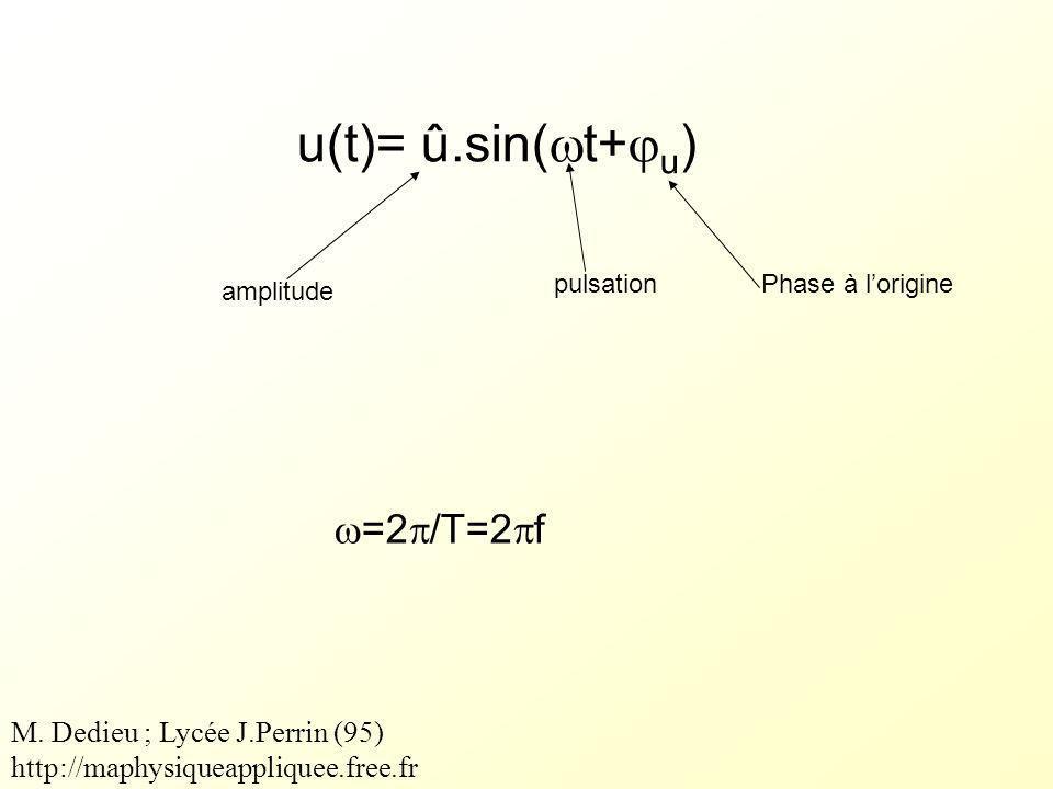 u(t)= û.sin(t+u) =2/T=2f M. Dedieu ; Lycée J.Perrin (95)