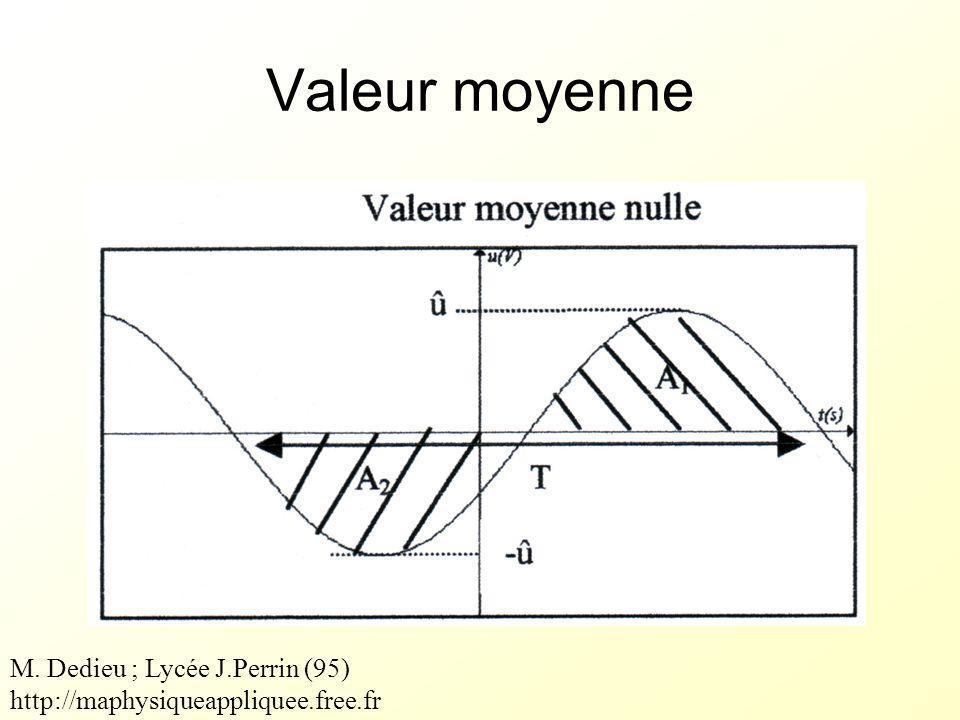 Valeur moyenne M. Dedieu ; Lycée J.Perrin (95)