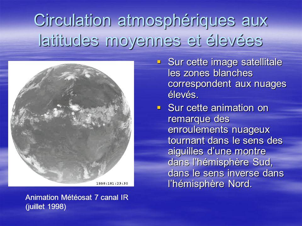 Circulation atmosphériques aux latitudes moyennes et élevées