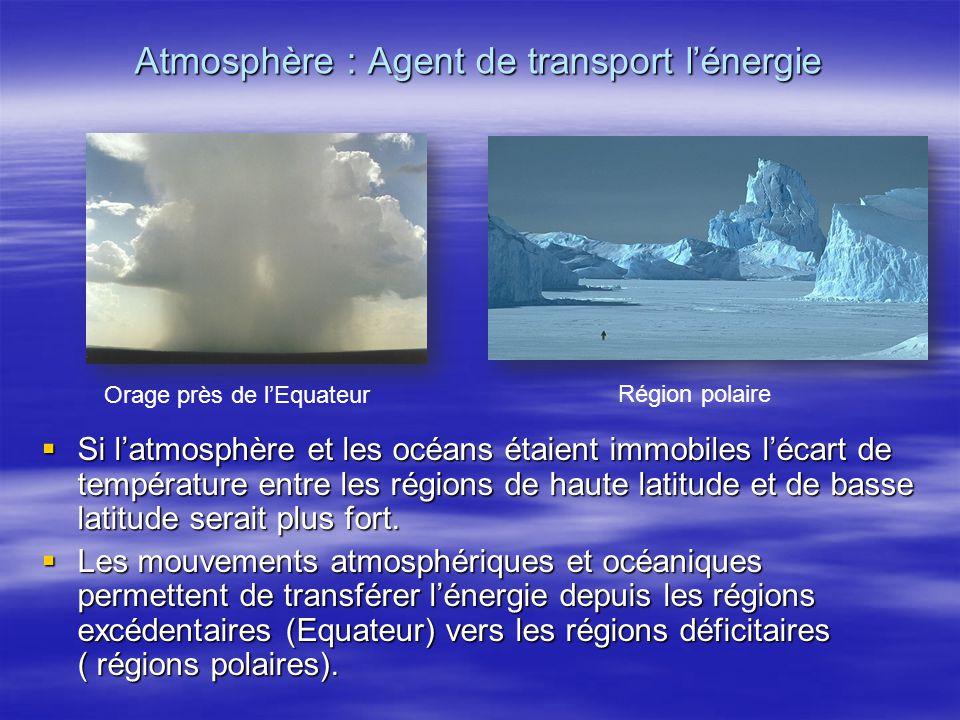 Atmosphère : Agent de transport l'énergie