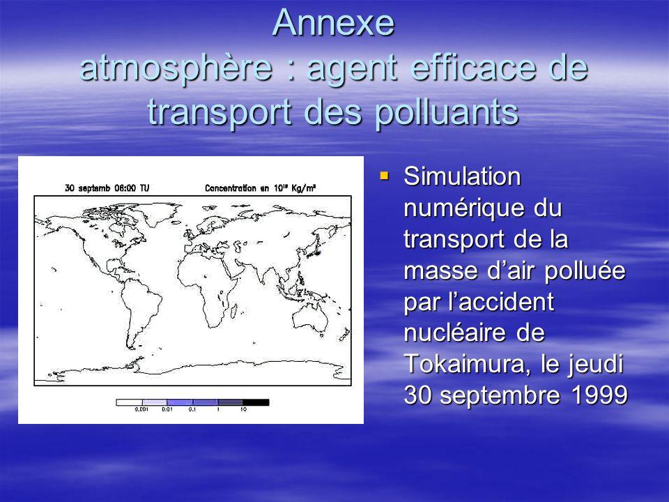 Annexe atmosphère : agent efficace de transport des polluants