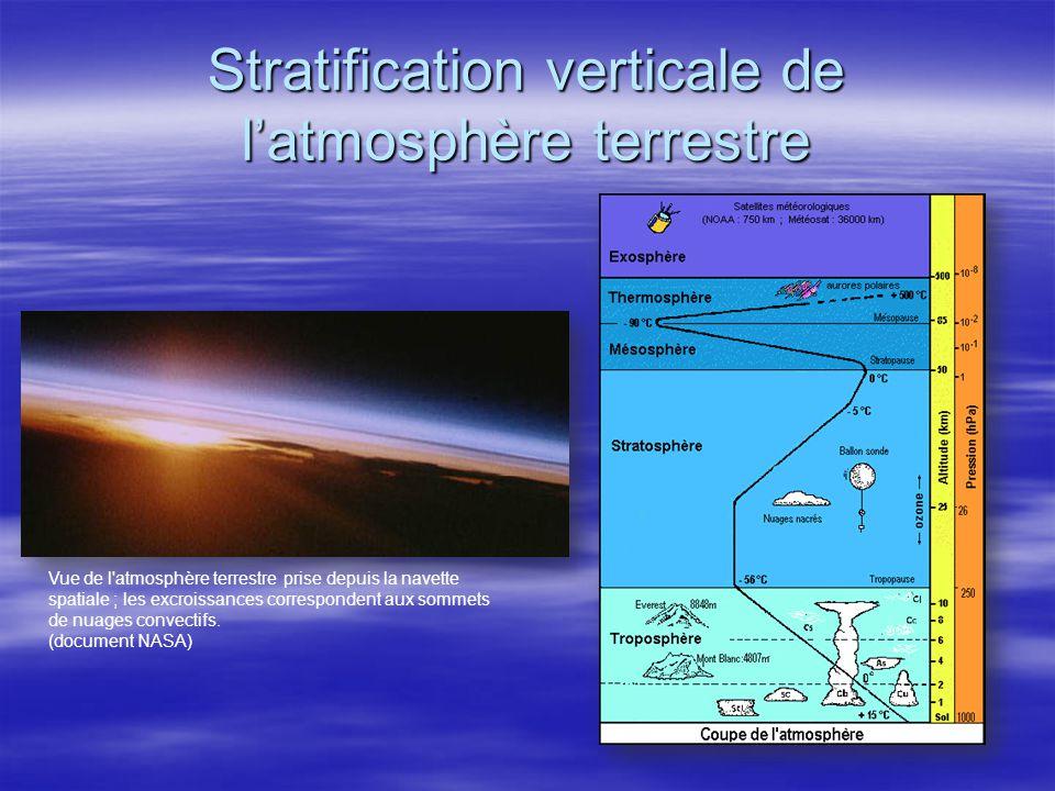 Stratification verticale de l'atmosphère terrestre