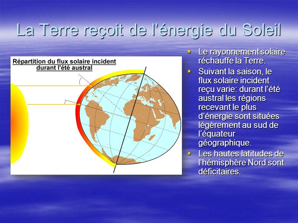 La Terre reçoit de l'énergie du Soleil