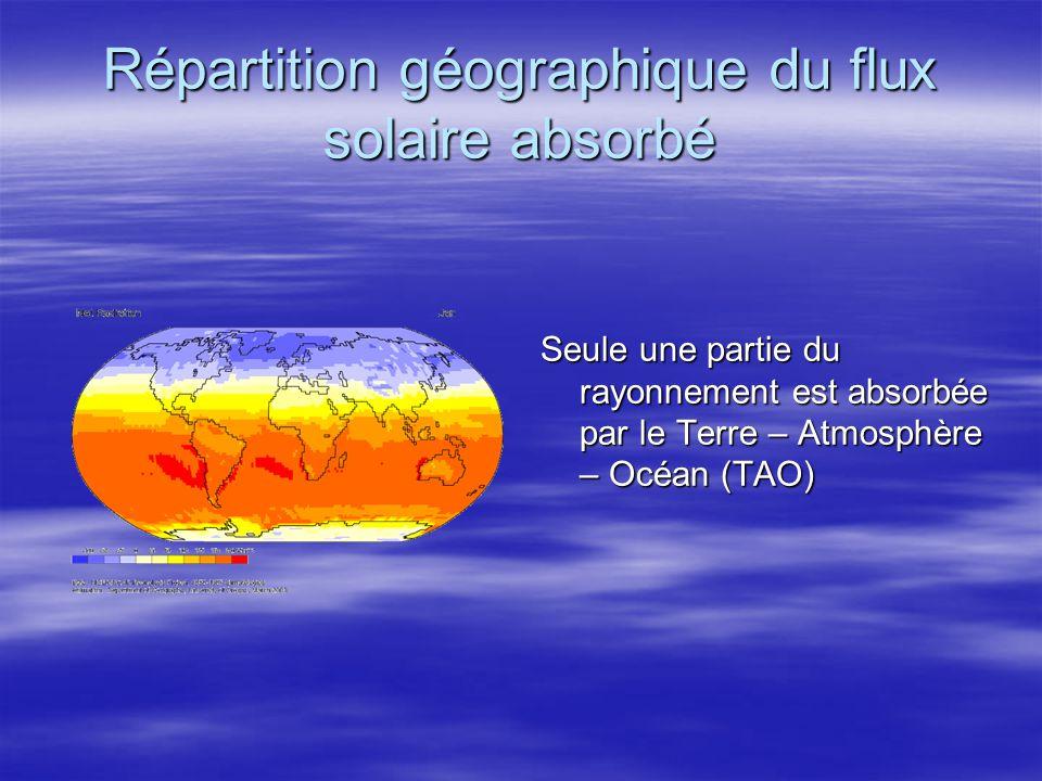 Répartition géographique du flux solaire absorbé