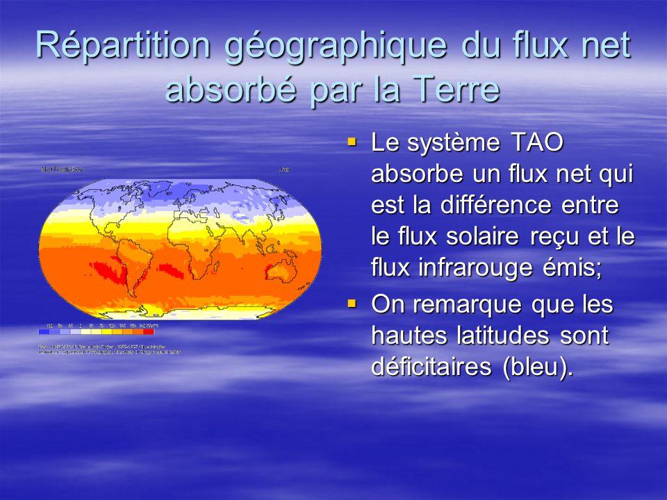 Répartition géographique du flux net absorbé par la Terre
