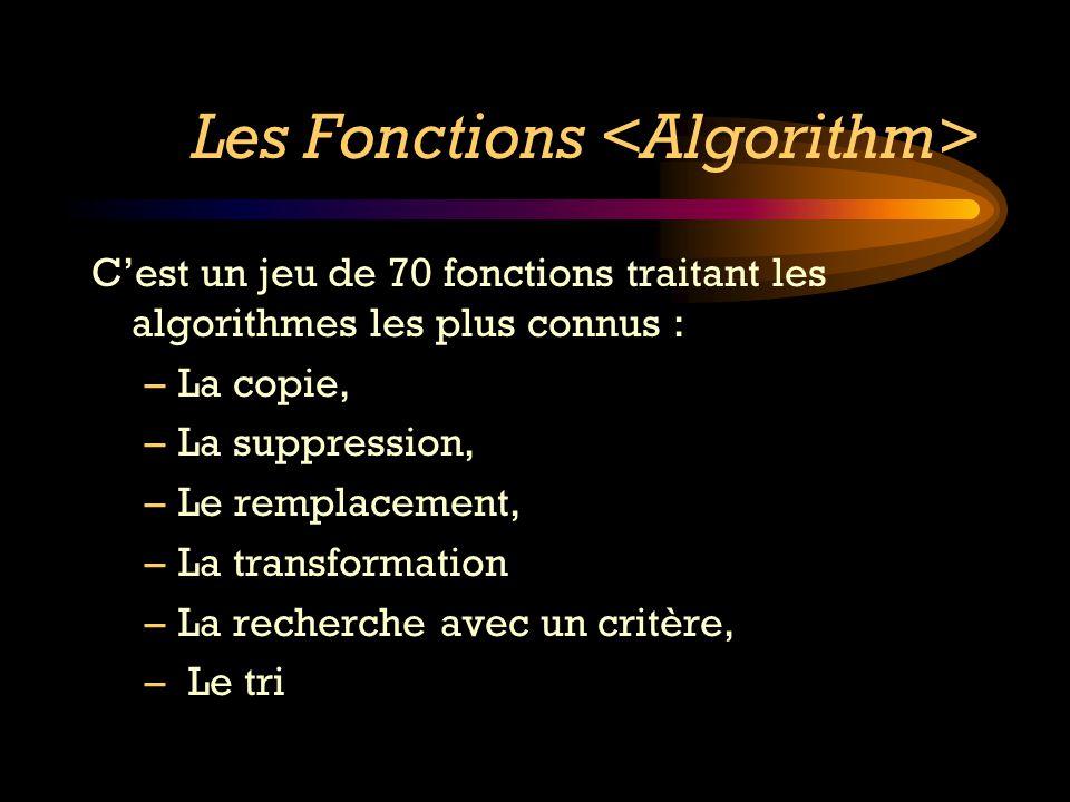 Les Fonctions <Algorithm>