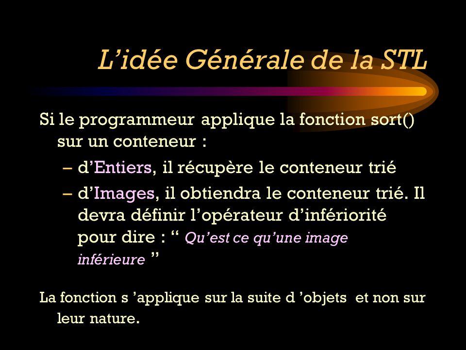 L'idée Générale de la STL