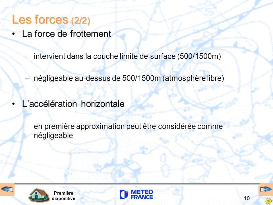 Les forces (2/2) La force de frottement L'accélération horizontale