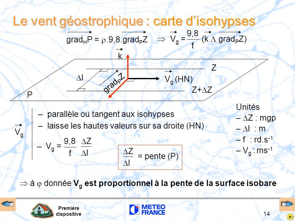 Le vent géostrophique : carte d'isohypses