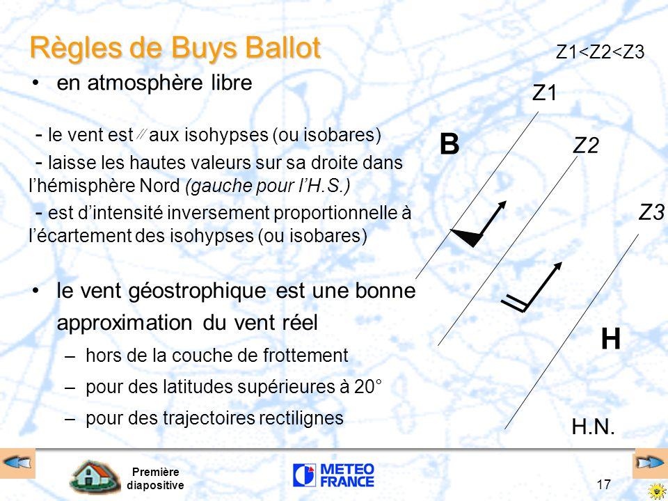 Règles de Buys Ballot B H H.N. Z1 Z2 Z3 en atmosphère libre