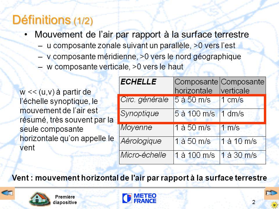 Définitions (1/2) Mouvement de l'air par rapport à la surface terrestre. u composante zonale suivant un parallèle, >0 vers l'est.