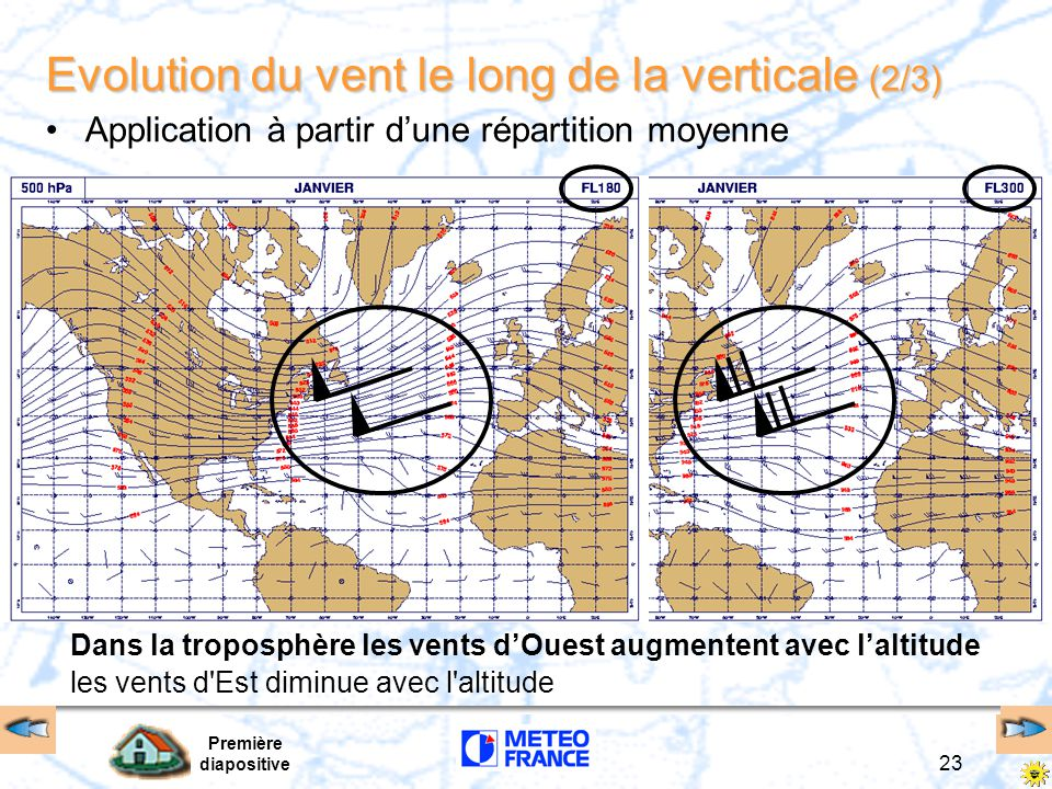Evolution du vent le long de la verticale (2/3)