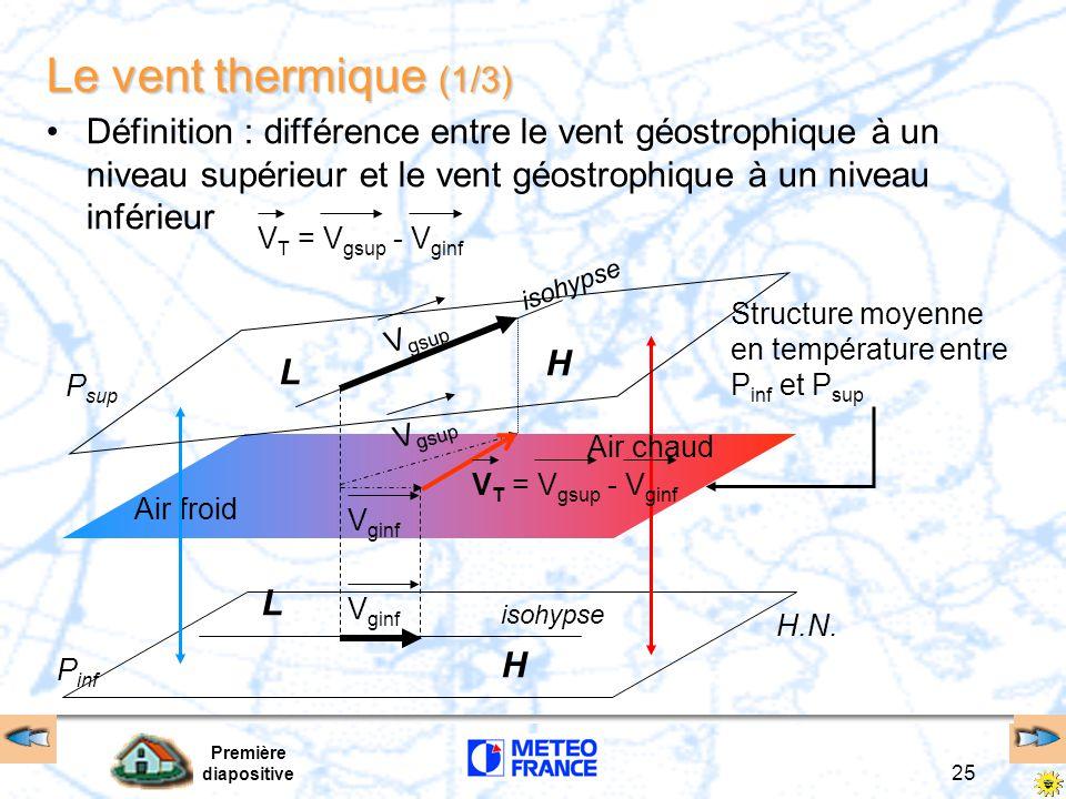 Le vent thermique (1/3) Définition : différence entre le vent géostrophique à un niveau supérieur et le vent géostrophique à un niveau inférieur.