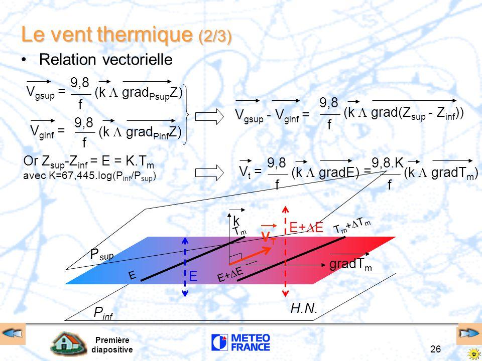 Le vent thermique (2/3) Relation vectorielle (k  gradPsupZ) 9,8 f