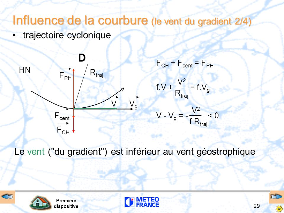 Influence de la courbure (le vent du gradient 2/4)