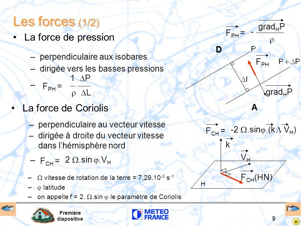 Les forces (1/2) La force de pression La force de Coriolis gradHP  -