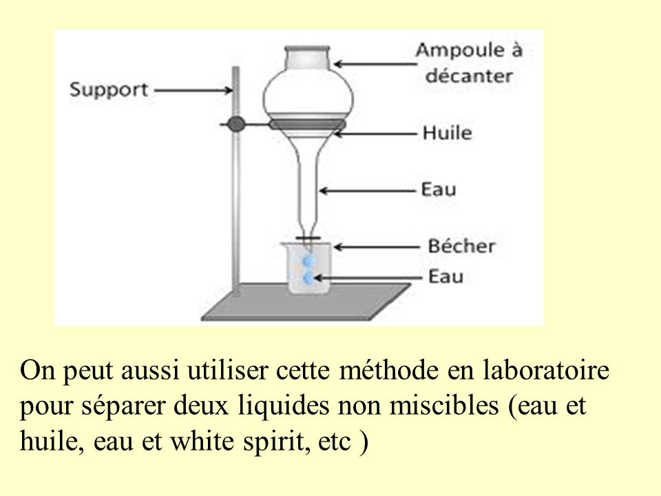 On peut aussi utiliser cette méthode en laboratoire pour séparer deux liquides non miscibles (eau et huile, eau et white spirit, etc )