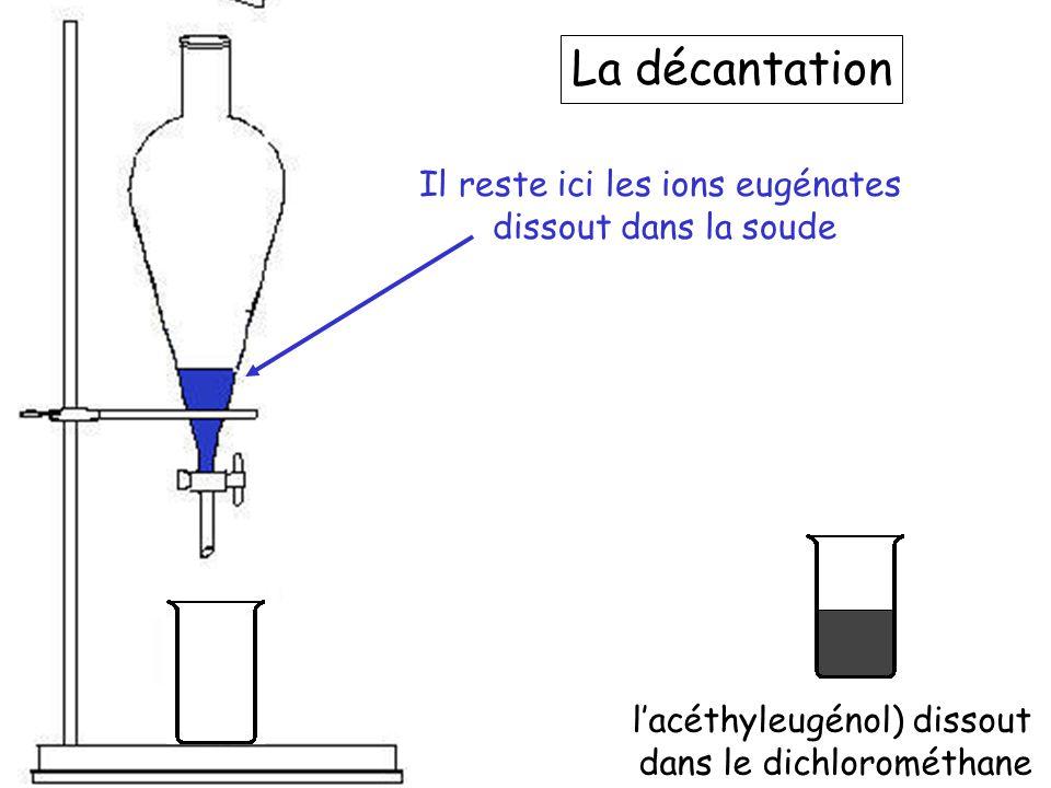La décantation Il reste ici les ions eugénates dissout dans la soude