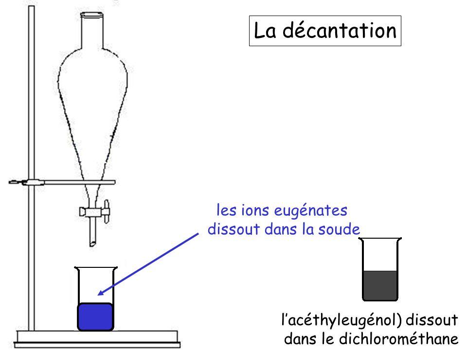 La décantation les ions eugénates dissout dans la soude
