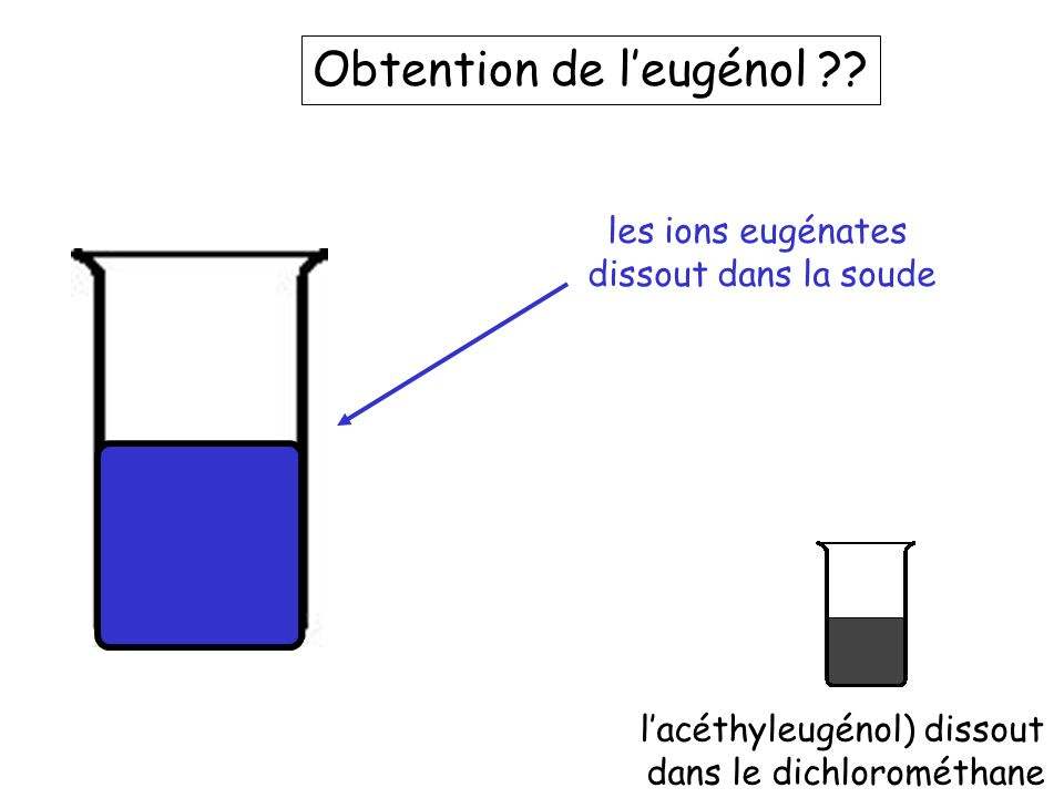Obtention de l'eugénol