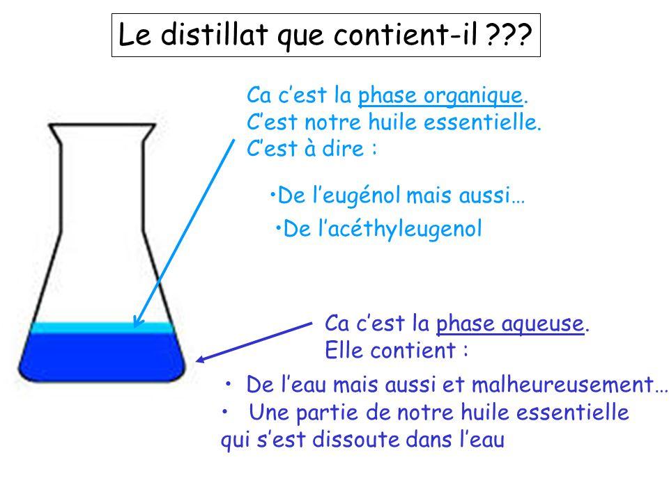 Le distillat que contient-il