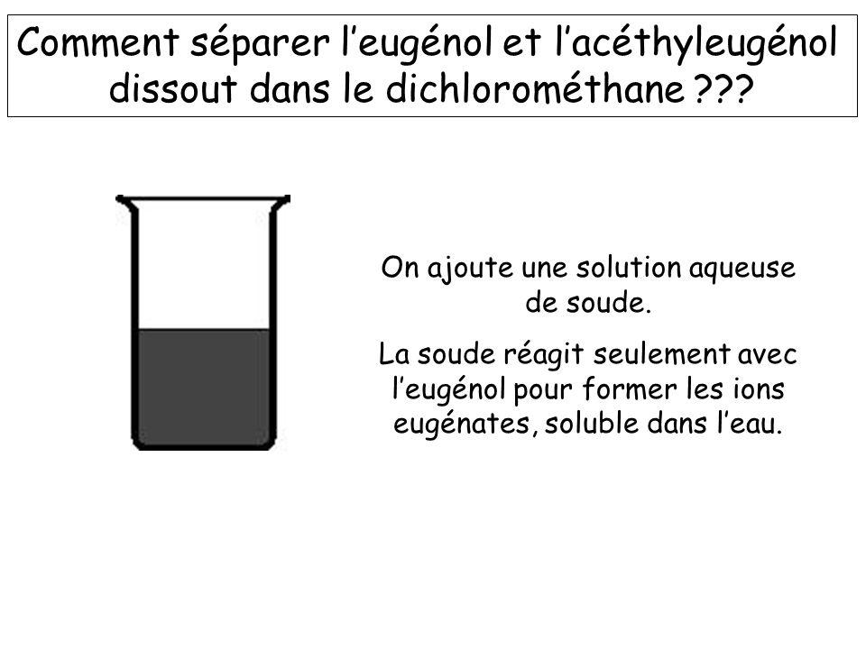 Comment séparer l'eugénol et l'acéthyleugénol