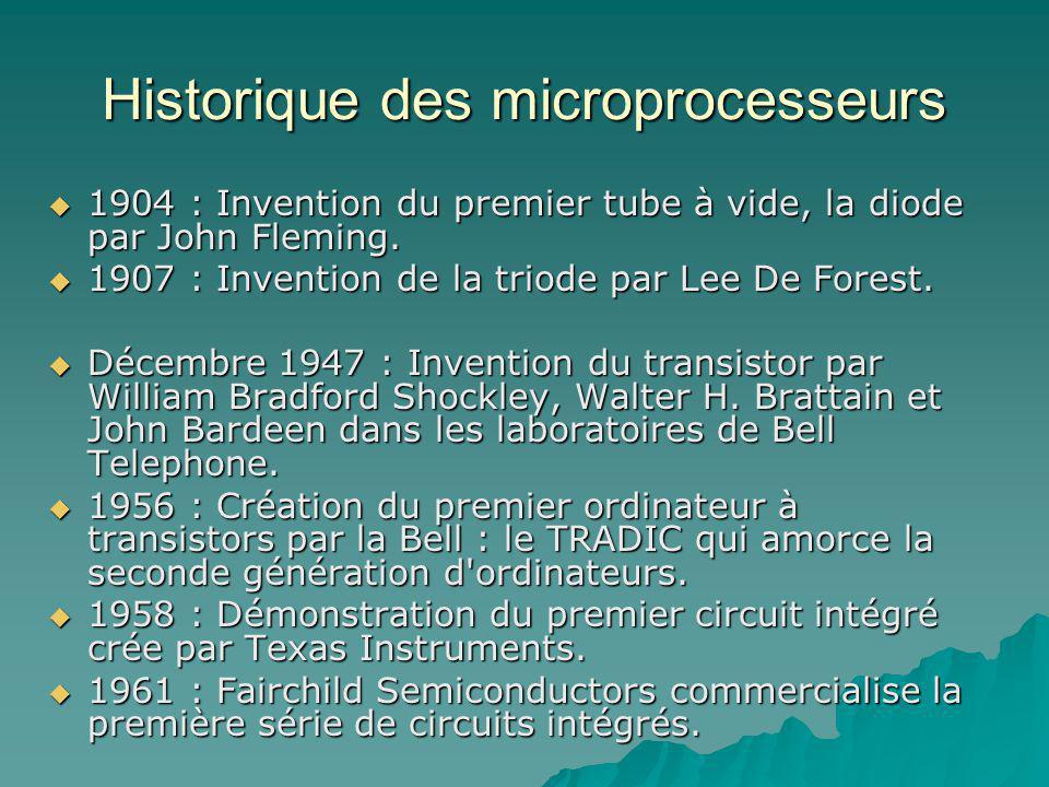 Historique des microprocesseurs