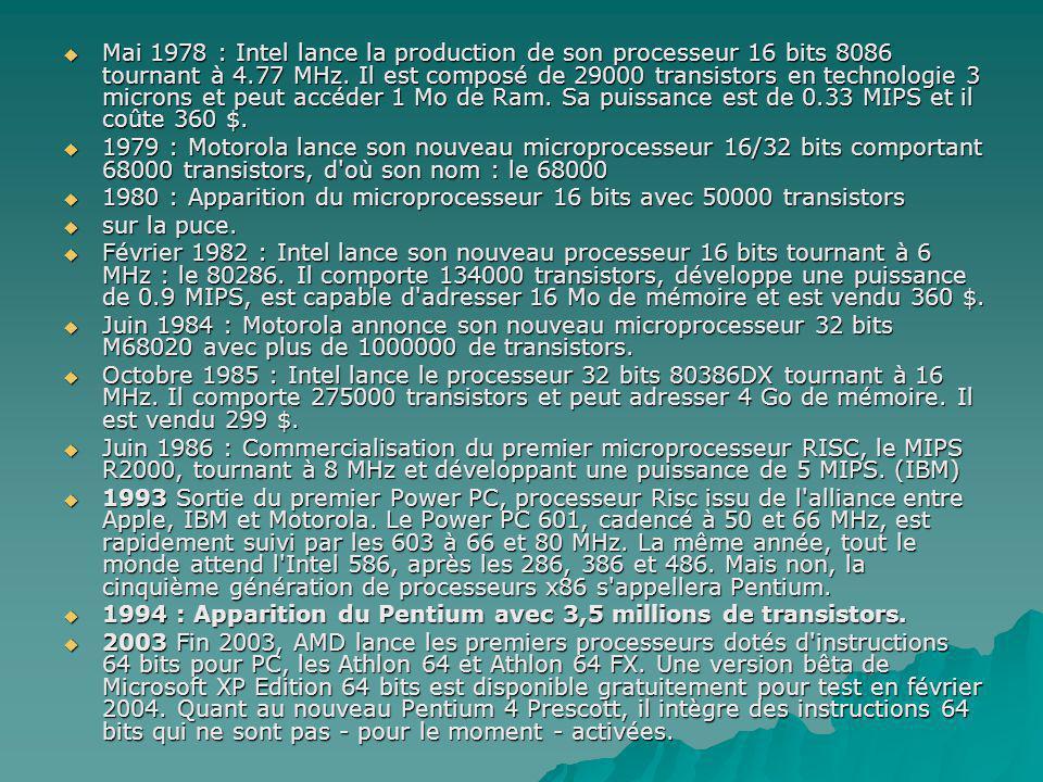 Mai 1978 : Intel lance la production de son processeur 16 bits 8086 tournant à 4.77 MHz. Il est composé de 29000 transistors en technologie 3 microns et peut accéder 1 Mo de Ram. Sa puissance est de 0.33 MIPS et il coûte 360 $.