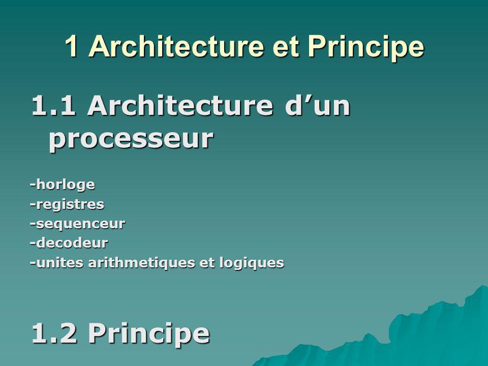 1 Architecture et Principe