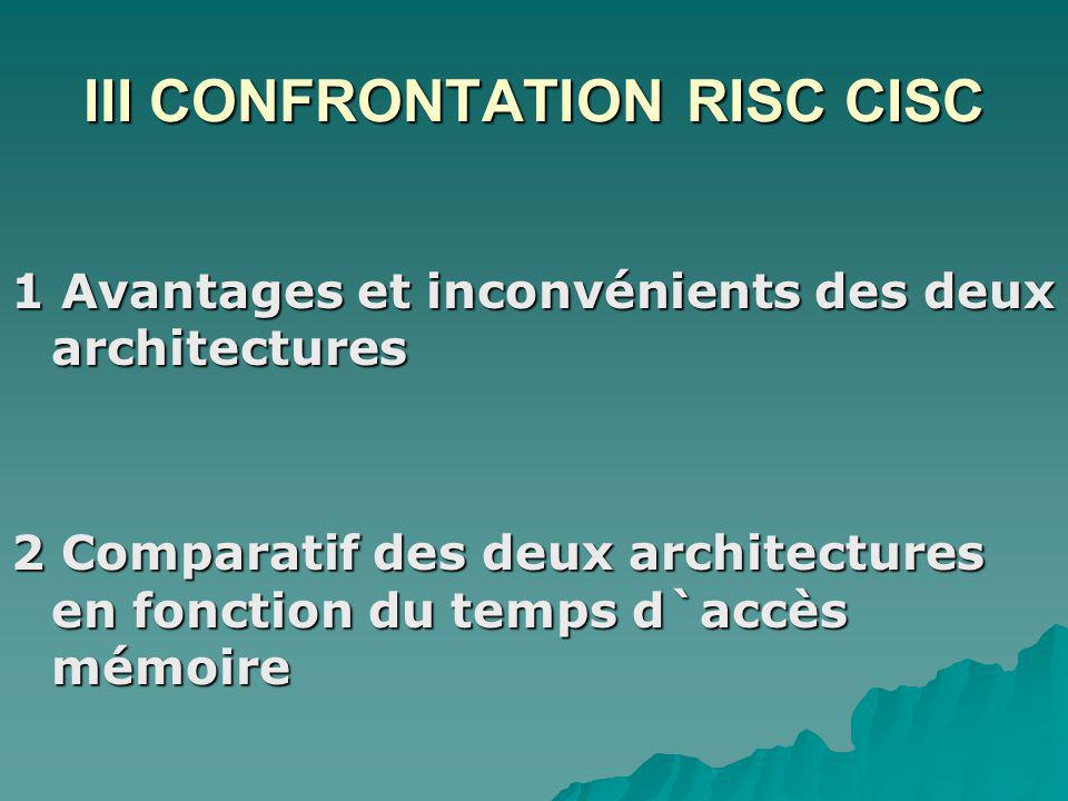III CONFRONTATION RISC CISC