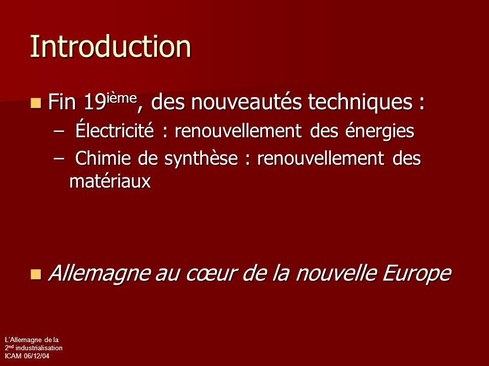 Introduction Fin 19ième, des nouveautés techniques :