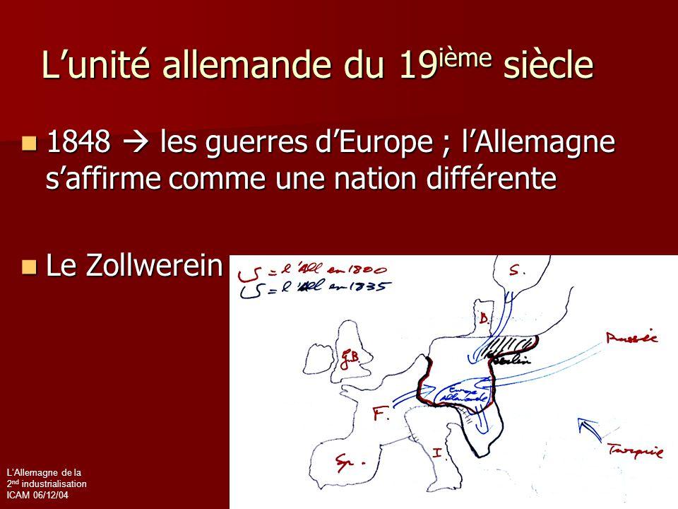 L'unité allemande du 19ième siècle