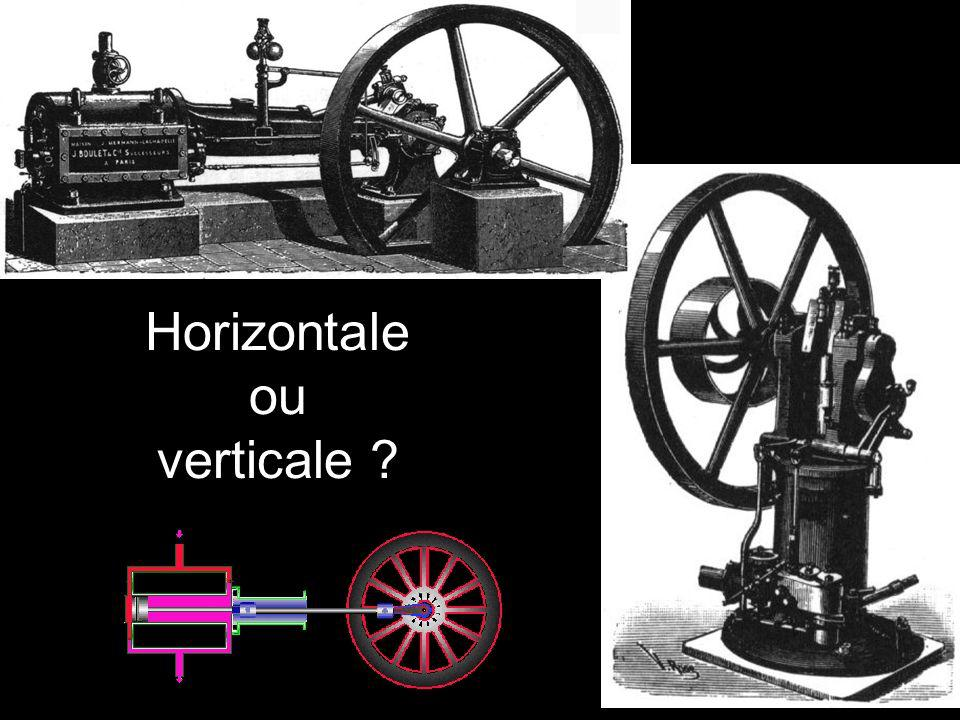 Horizontale ou verticale