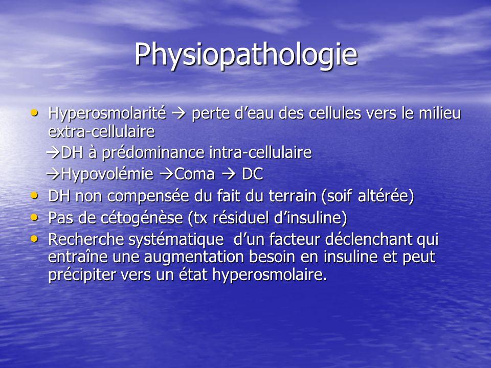 Physiopathologie Hyperosmolarité  perte d'eau des cellules vers le milieu extra-cellulaire. DH à prédominance intra-cellulaire.