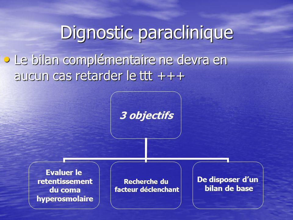 Dignostic paraclinique