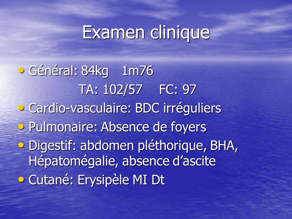 Examen clinique Général: 84kg 1m76 TA: 102/57 FC: 97