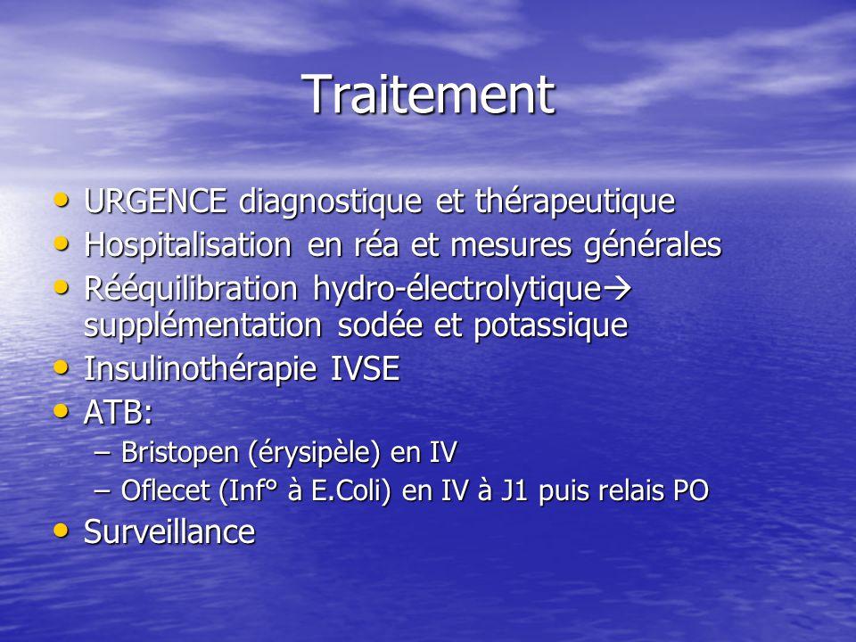 Traitement URGENCE diagnostique et thérapeutique