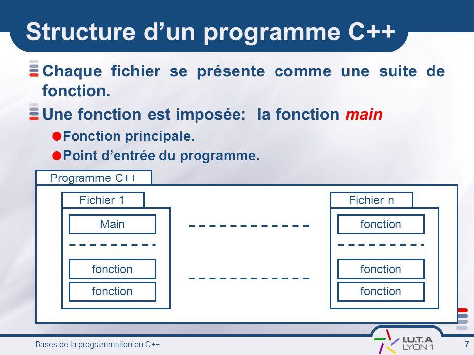Structure d'un programme C++