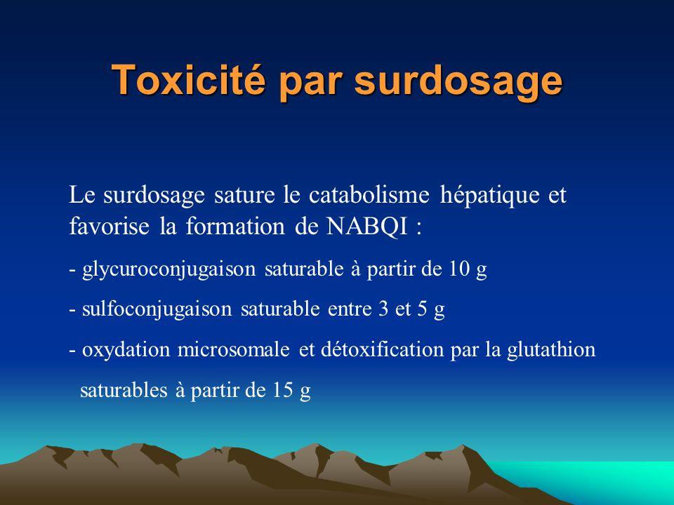 Toxicité par surdosage